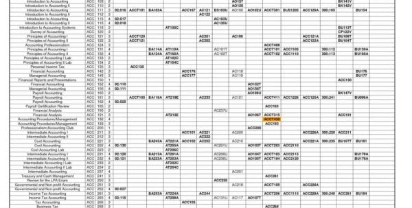 Business Spreadsheet Of Expenses And Income1