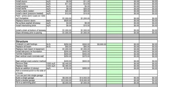 Construction Cost Breakdown Excel Spreadsheet