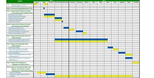 Free Excel Scheduling Spreadsheet Download Excel Spreadsheet Template Scheduling Spreadsheet Templates for Business, Ms Excel Spreadsheet, Excel Spreadsheet Templates