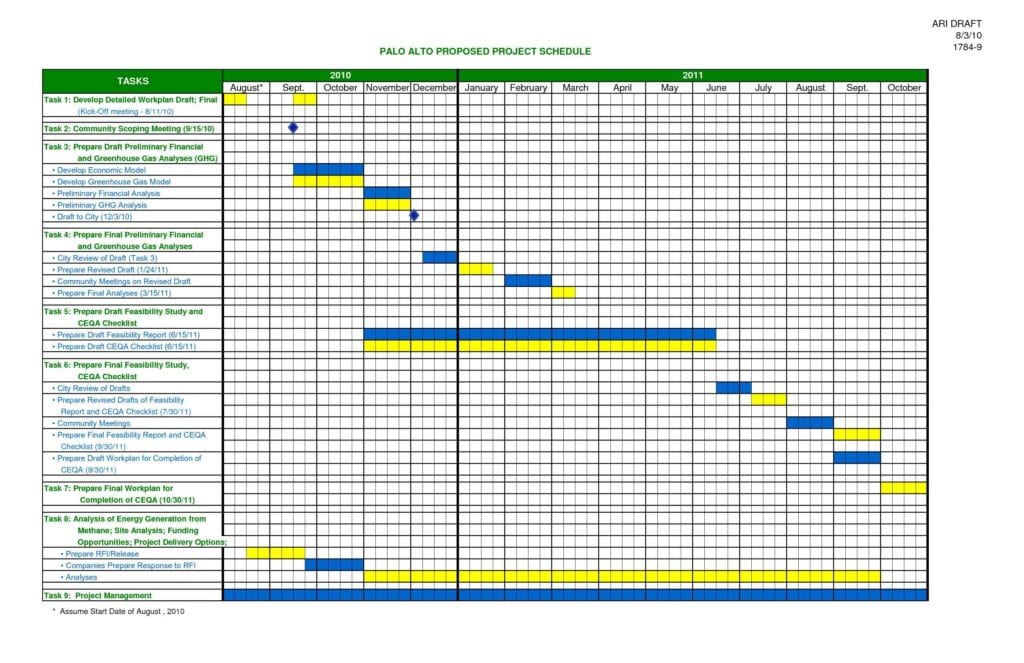 Free Excel Scheduling Spreadsheet Download