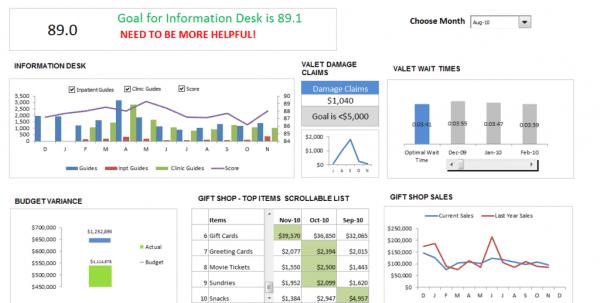 KPI Spreadsheet Sample