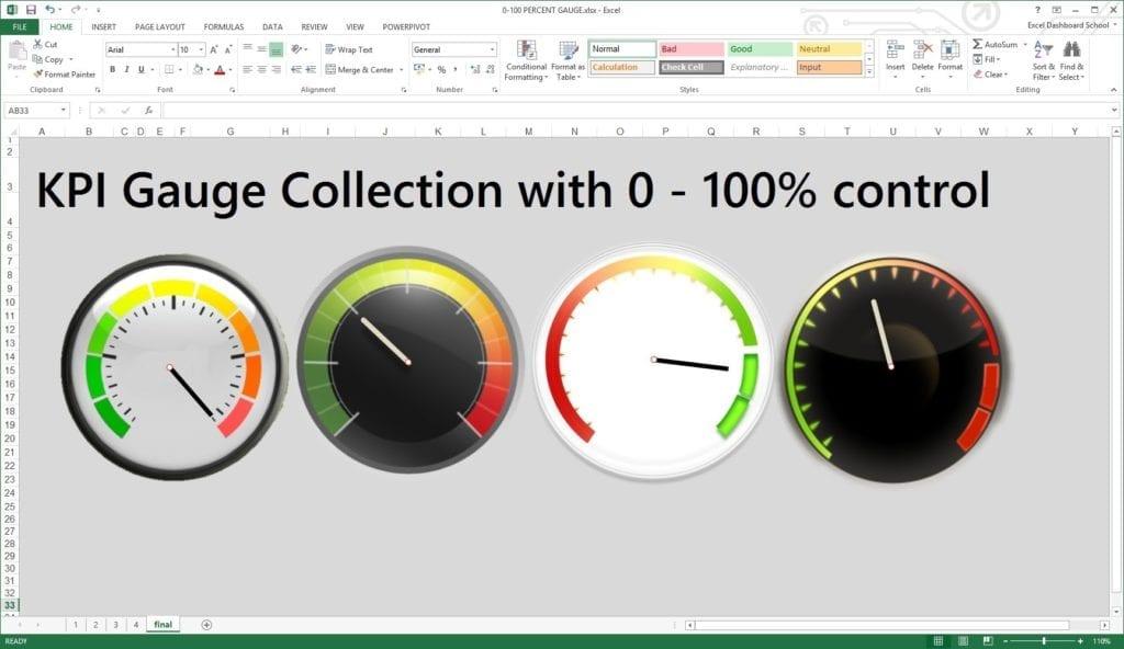 KPI Templates In Excel