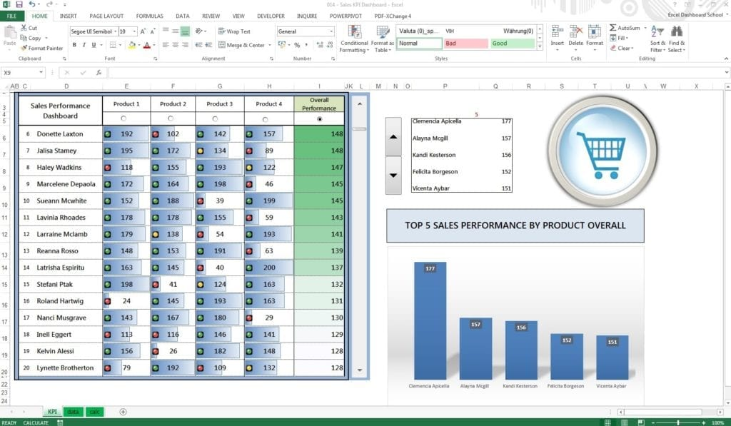 Key Performance Indicators Examples Kpi Spreadsheet Template Kpi