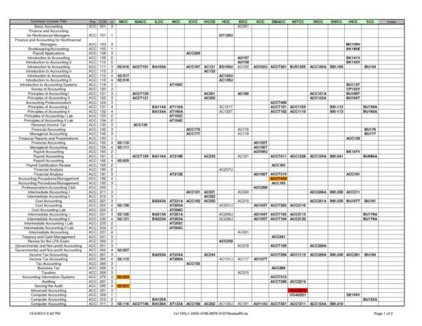 Accounting Spreadsheet Template Excel