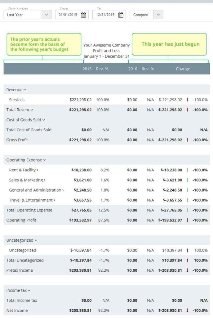 Accounting Spreadsheet Templates For Small Business Australia