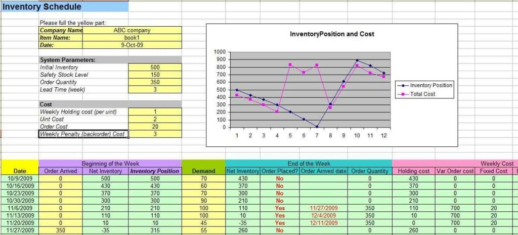Budget Excel Spreadsheet Free Download