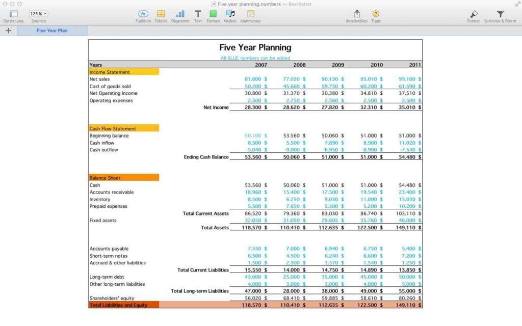 Budget Plan Spreadsheet