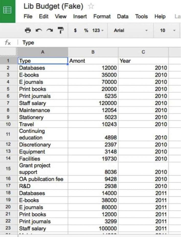 Sample Home Budget Worksheet Budget Spreadsheet Template Uk Event Budget Templatels Personal Monthly Budget Spreadsheet Template Home Budget Spreadsheet Template Free Free Excel Budget Template Spreadsheet Sample Budget Spreadsheet1  Budget Planner Template Uk Template Budget Spreadsheet Budget Spreadsheet Spreadsheet Templates for Busines