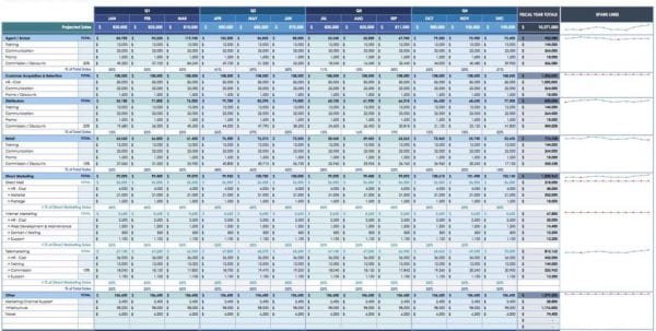 Budget Spreadsheet Business