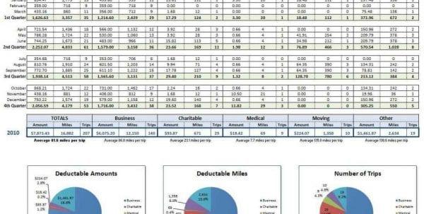 Budget Spreadsheet Dave Ramsey