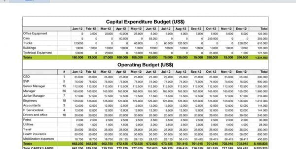 Budget Spreadsheet Online Budget Spreadsheet Template Mac Spreadsheet Templates for Business, Budget Spreadsheet