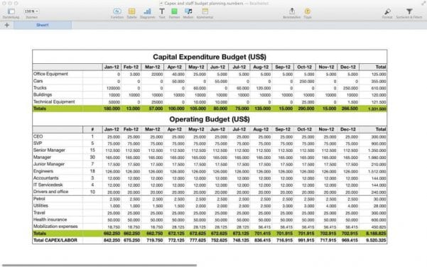 Budget Spreadsheet Online Budget Spreadsheet Template Mac Budget Spreadsheet Spreadsheet Templates for Busines Grocery Budget Spreadsheet