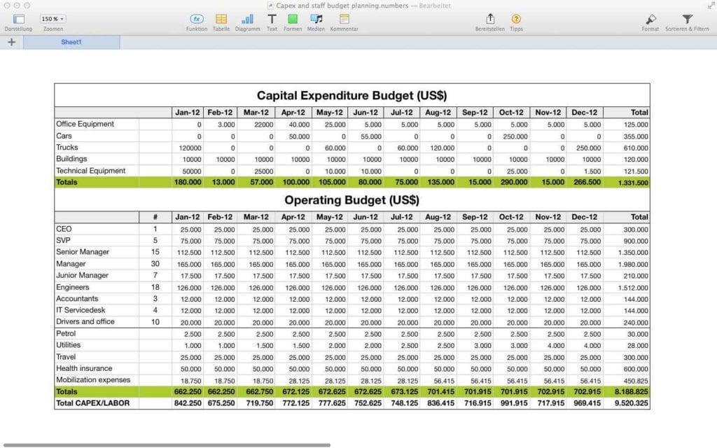 Budget spreadsheet template mac budget spreadsheet for Grocery list template for mac