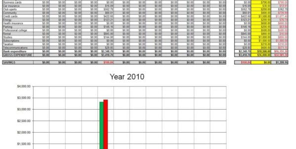Budget Spreadsheet Template Excel Expense Spreadsheet Template Spreadsheet Templates for Business, Expense Spreadsheet