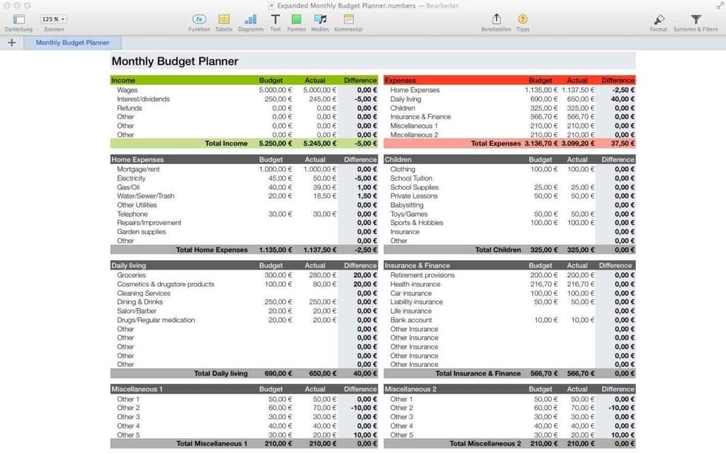 Budget Spreadsheet Template Uk Budget Spreadsheet Template Mac Spreadsheet Templates for Business Budget Spreadshee Spreadsheet Templates for Business Budget Spreadshee Make A Budget Spreadsheet