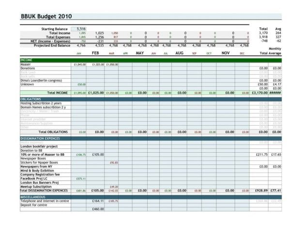 Budget Spreadsheet Template Uk