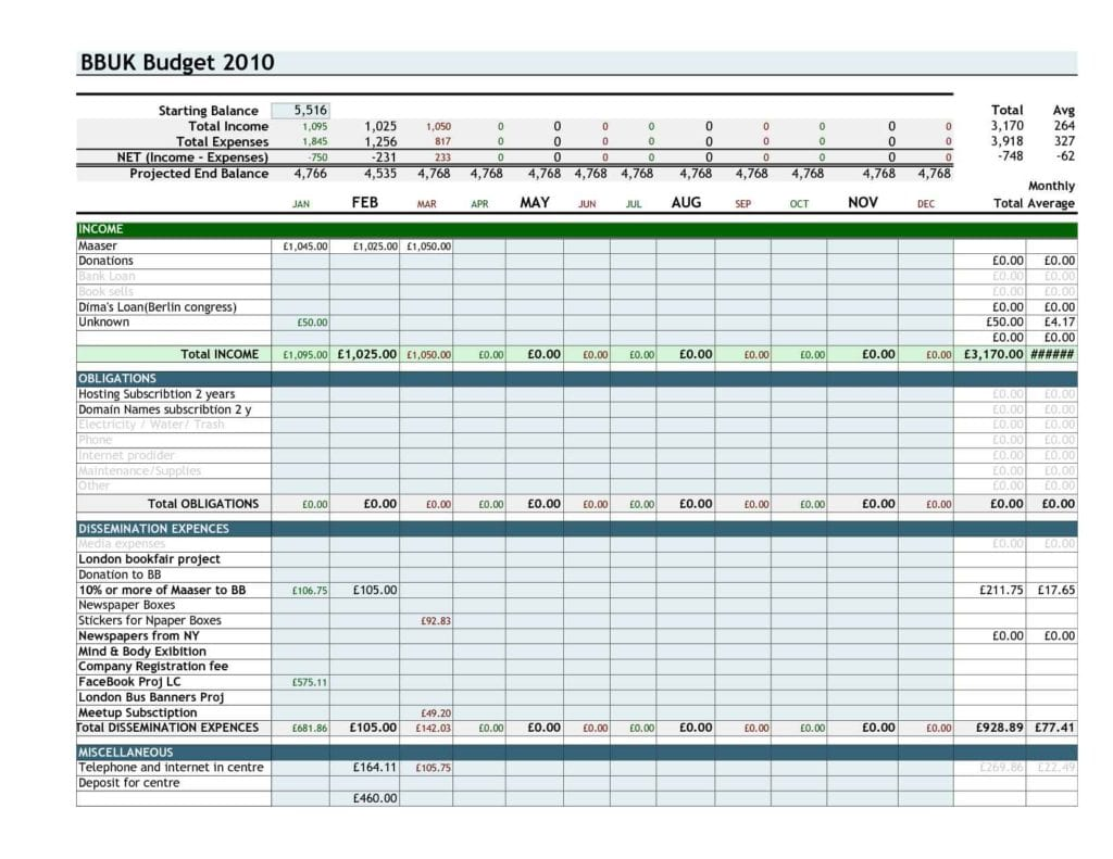 Sample Budget Spreadsheet  excelxo com