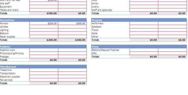 Budget Template For Non Profit Organization