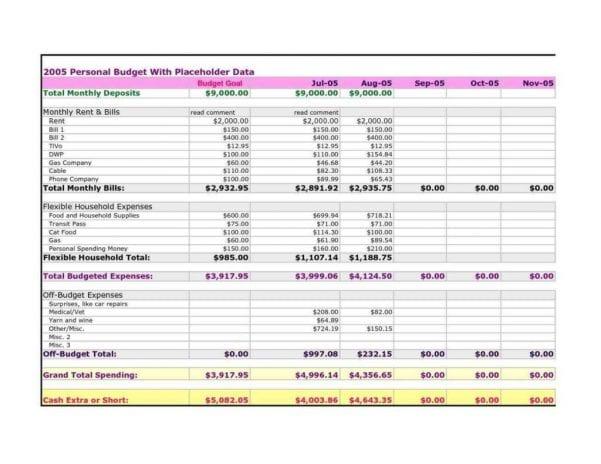 Budgeting Spreadsheet Template Excel