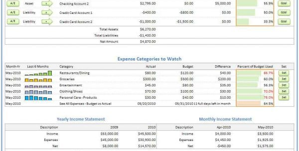 Business Account Spreadsheet Template