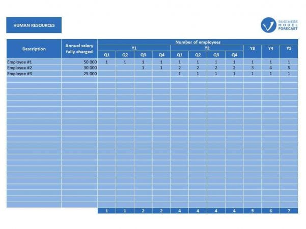 Business Forecast Spreadsheet