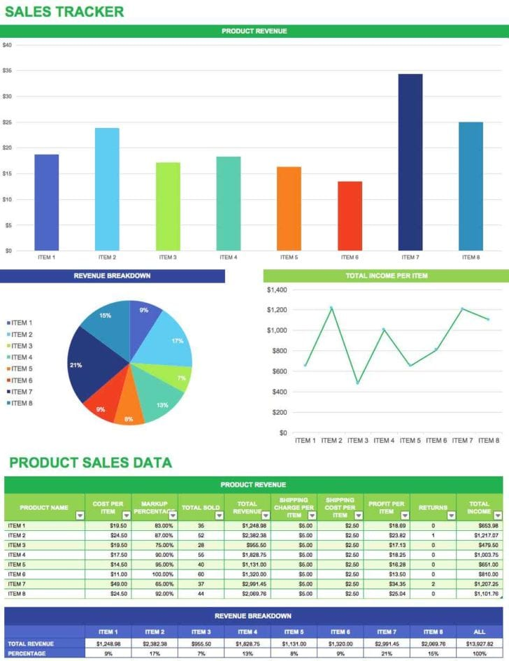 Business Plan Spreadsheet Template