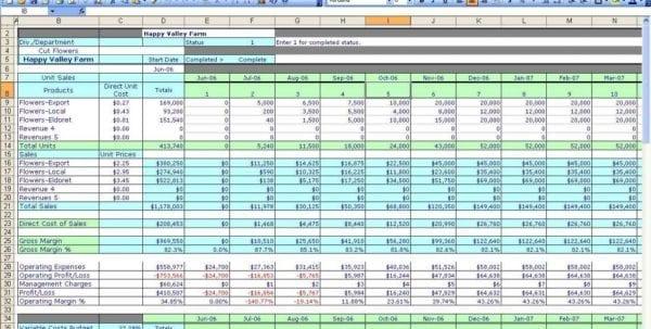 Business Start Up Budget Template