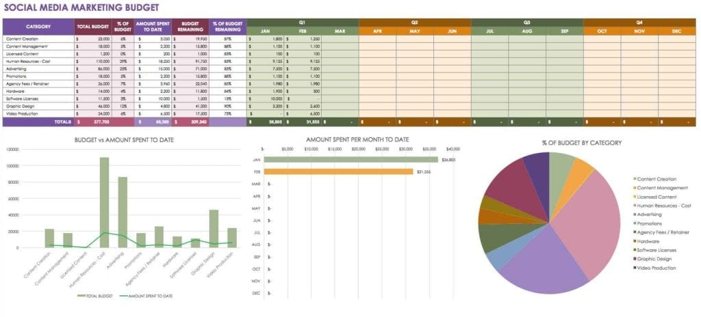 Business Start Up Cost Template