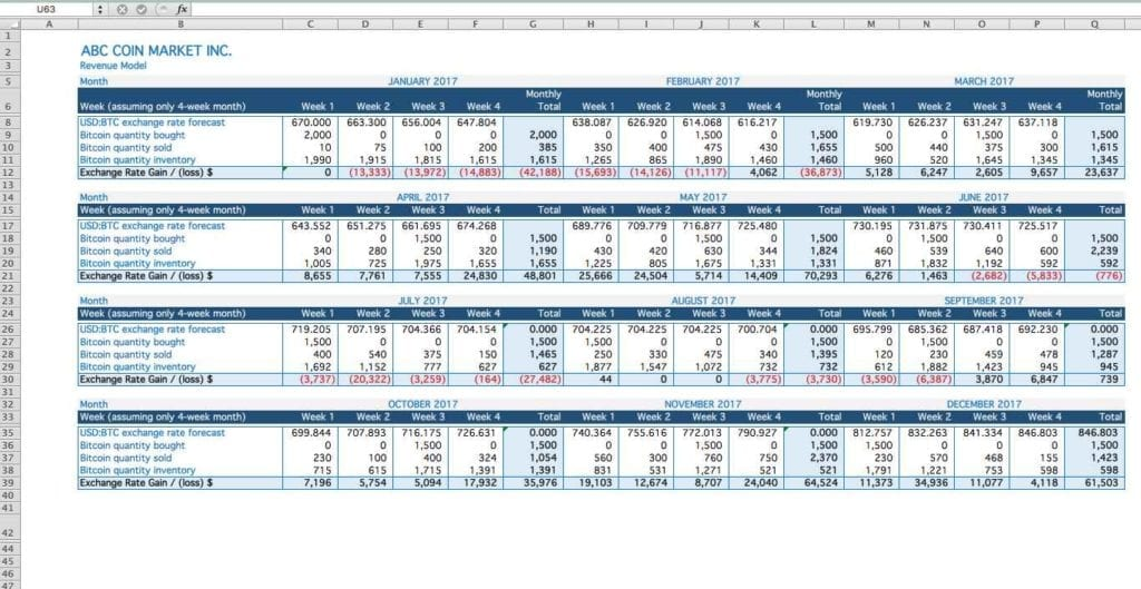 Business Start Up Costs Template Excel