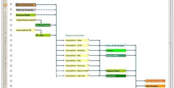 Business Startup Expenses Spreadsheet