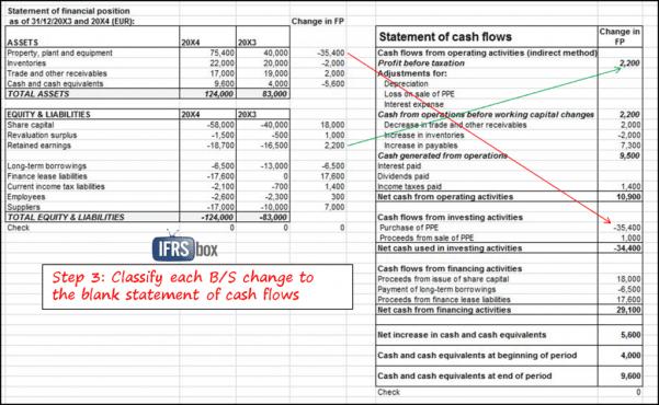 Cash Flow Excel Format Example