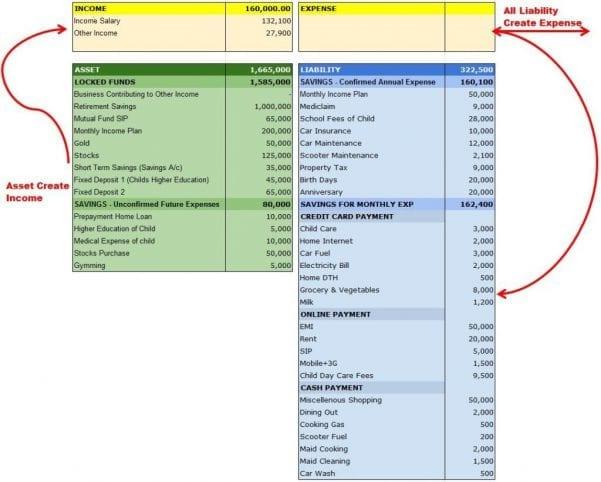 Cash Flow Forecast Excel Template