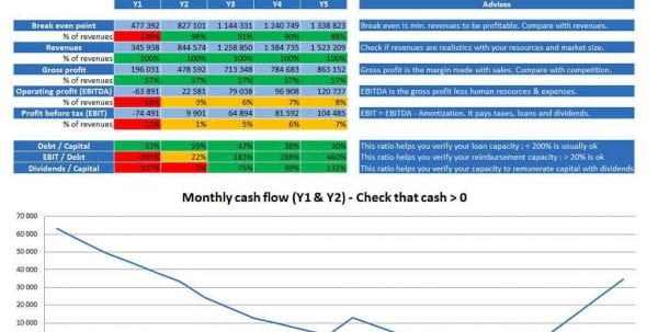 Cash Flow Forecast Spreadsheet