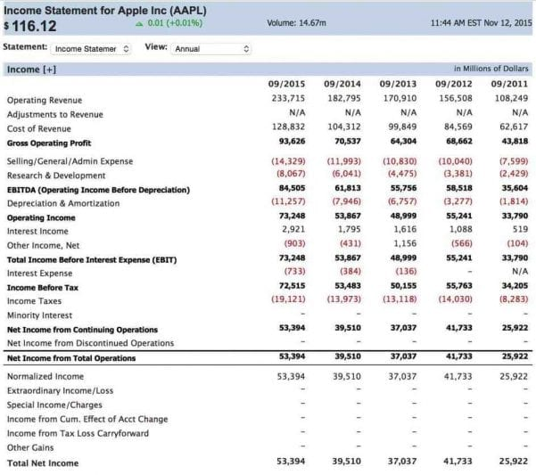 Cash Flow Forecast Template Excel Free