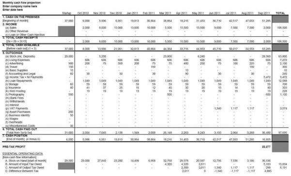 Cash Flow Spreadsheet Template Free