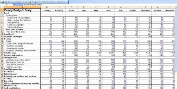 Church Budget Template Excel Free Samples Of Budget Spreadsheets Budget Spreadsheet, Spreadsheet Templates for Business