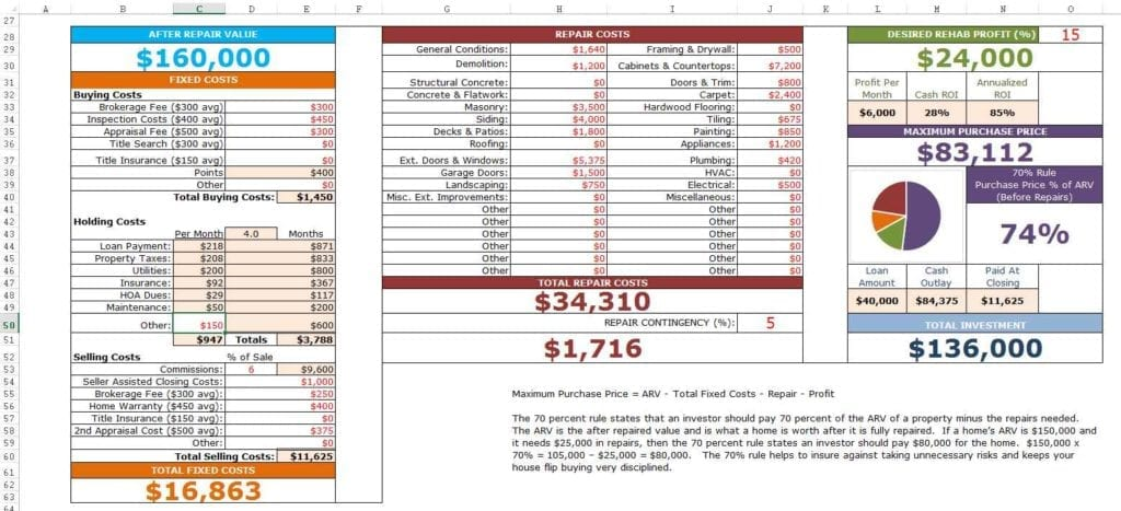 Commercial Real Estate Financial Analysis Spreadsheet