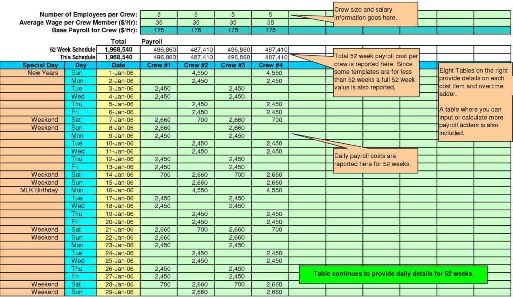 Cost Analysis Template Excel