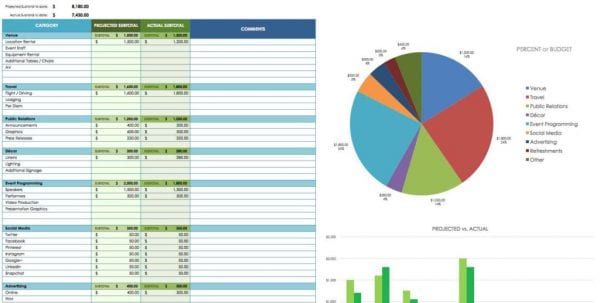 Cost Estimate Spreadsheet Template Costing Spreadsheet Template Cost Analysis Spreadsheet, Costing Spreadsheet, Cost Estimate Spreadsheet, Spreadsheet Templates for Business