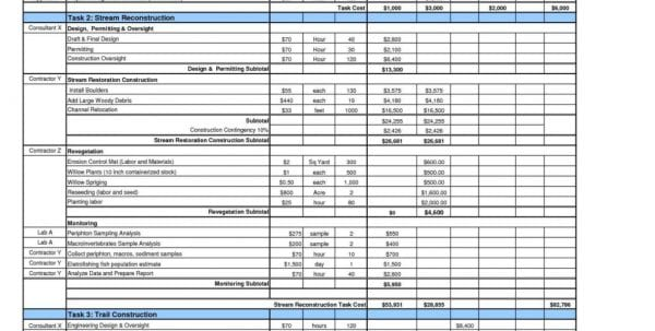 Daily Budget Planner Excel Template