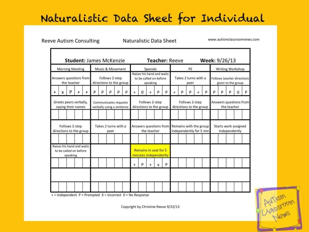 Database Spreadsheet Data Spreadsheet Template Data Spreadsheet Spreadsheet Templates for Busines Data Spreadsheet Spreadsheet Templates for Busines Database Spreadsheet