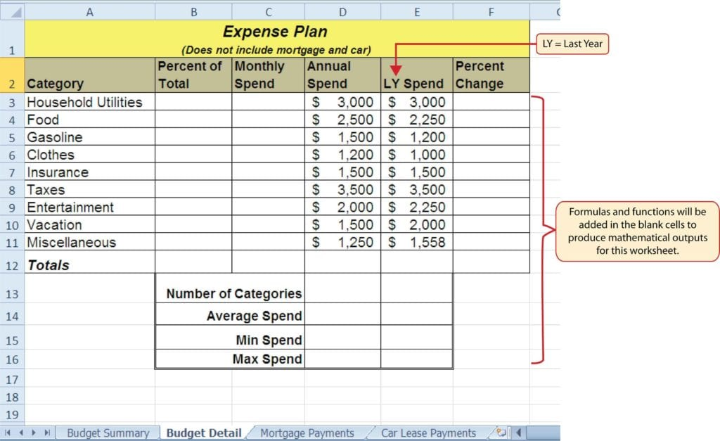 Definition Of A Spreadsheet