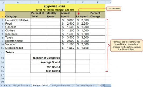 Definition Of Spreadsheet