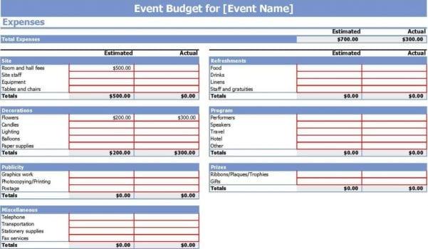 Event Budget Calculator