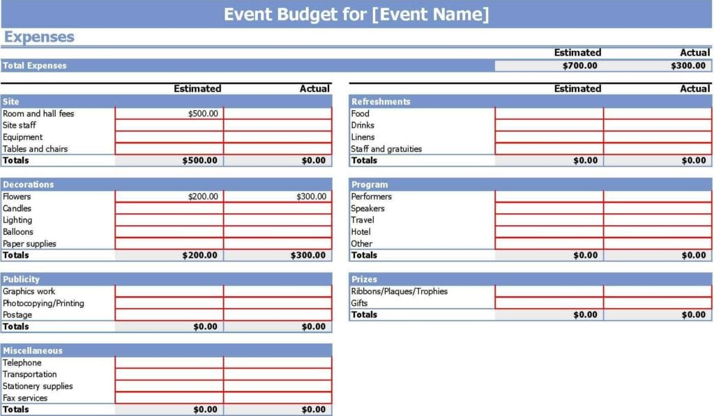 Event Budget Calculator