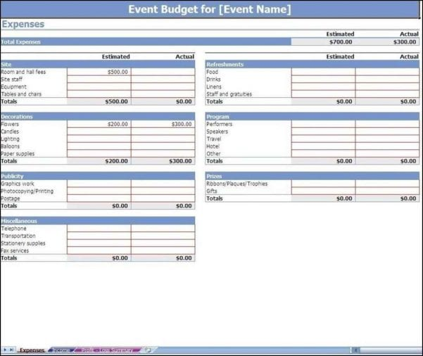 Event Budget Format