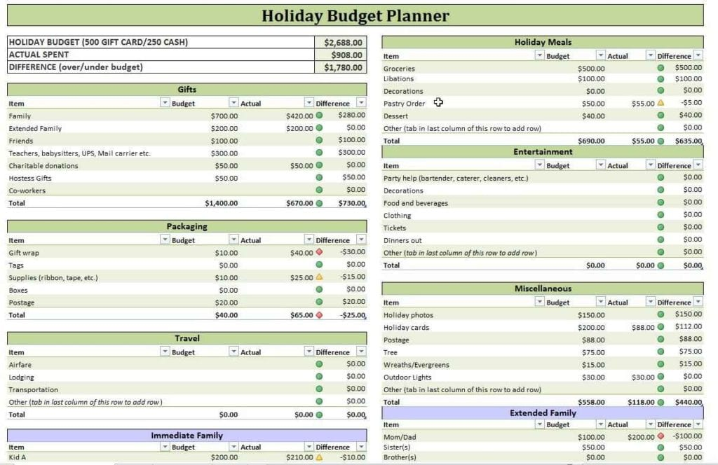 Event Planning Budget Template