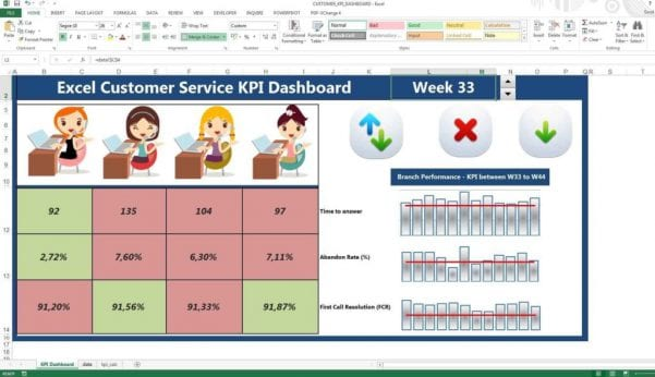 Excel Dashboard Templates Free