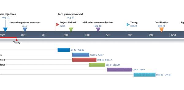 Excel Gantt Chart Spreadsheet Template