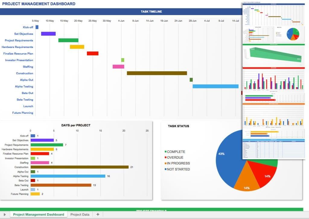 Excel Kpi Spreadsheet Template